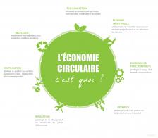 Economie circulaire 1
