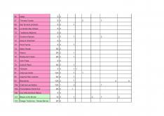 Tableau final exposant pour site page 6